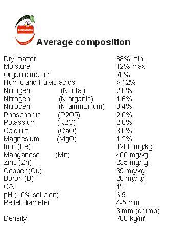 Organic Vermicompost Fertilizer | AL QAMAR FARMS